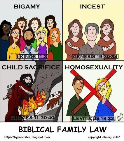 BiblicalFamilyLaw425
